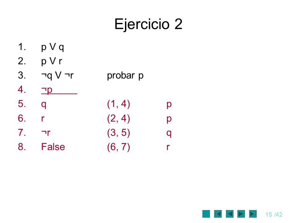 Ejercicio 2 1. p V q 2. p V r 3. ¬q V ¬r probar p 4. ¬p 5. q (1, 4) p