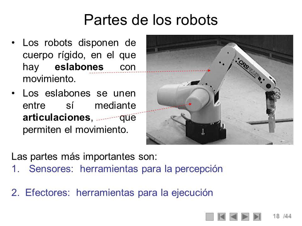 Partes de los robots Los robots disponen de cuerpo rígido, en el que hay eslabones con movimiento.