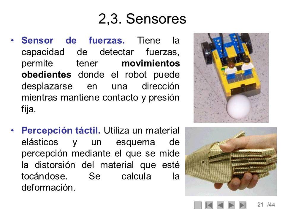 2,3. Sensores