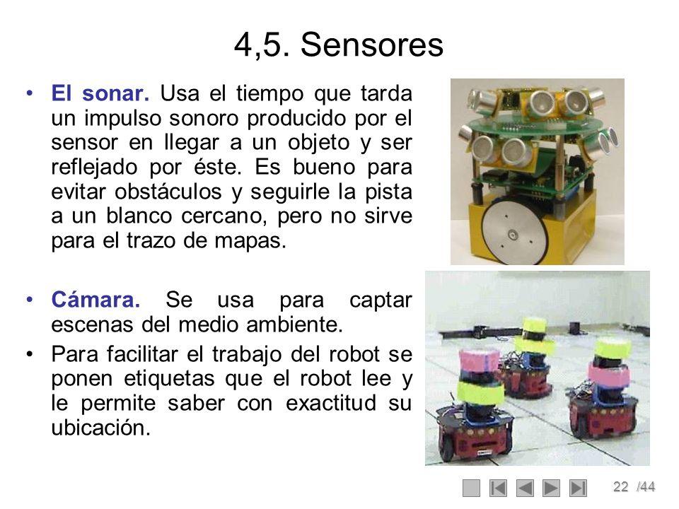 4,5. Sensores