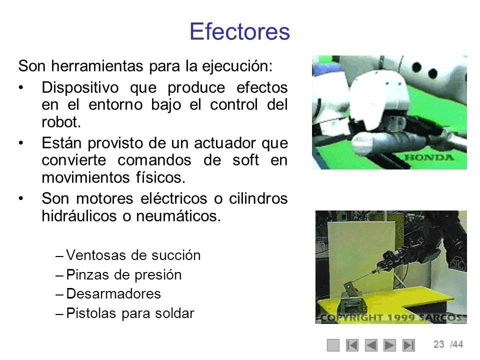 Efectores Son herramientas para la ejecución: