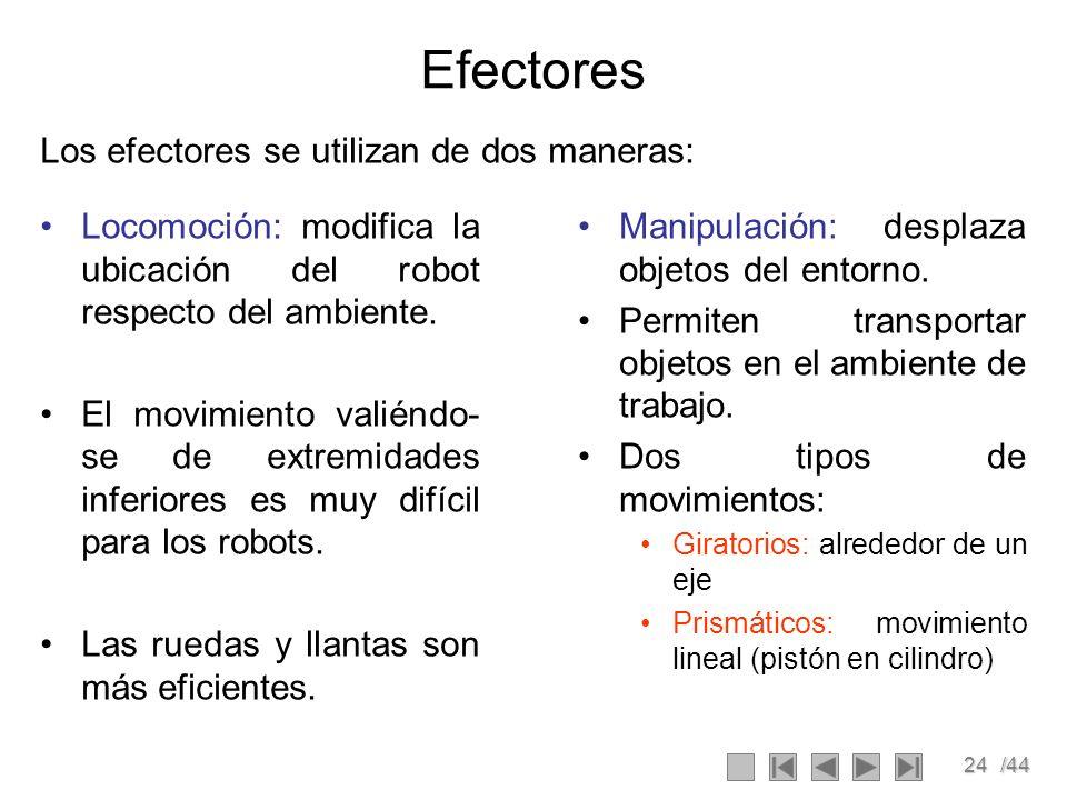 Efectores Los efectores se utilizan de dos maneras: