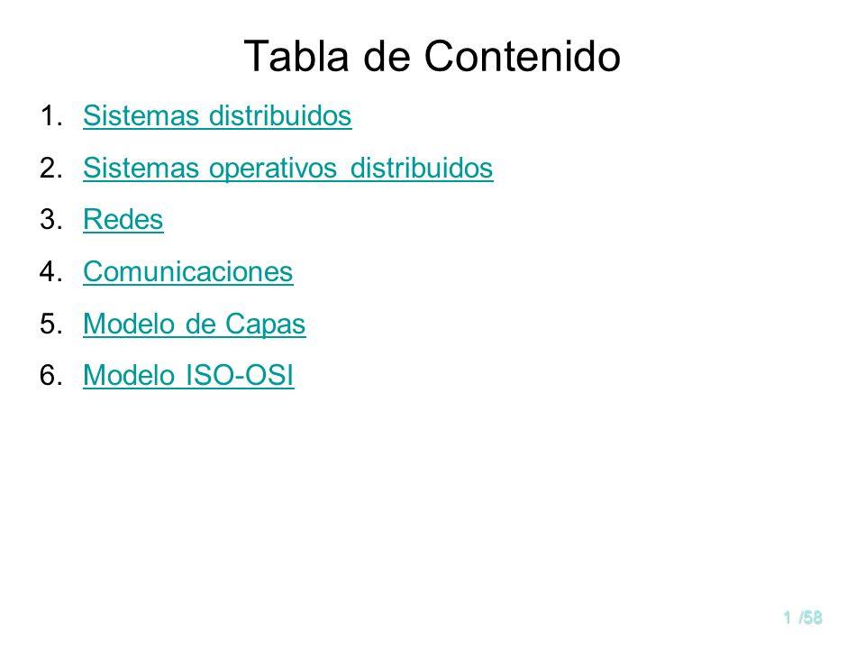 Tabla de Contenido Sistemas distribuidos