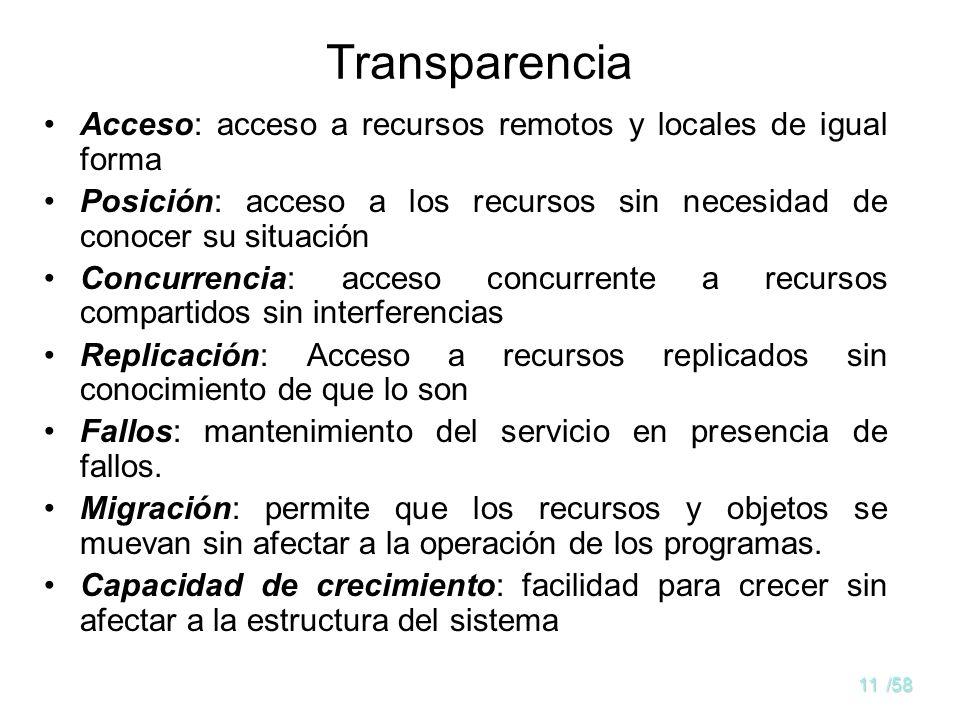 TransparenciaAcceso: acceso a recursos remotos y locales de igual forma. Posición: acceso a los recursos sin necesidad de conocer su situación.