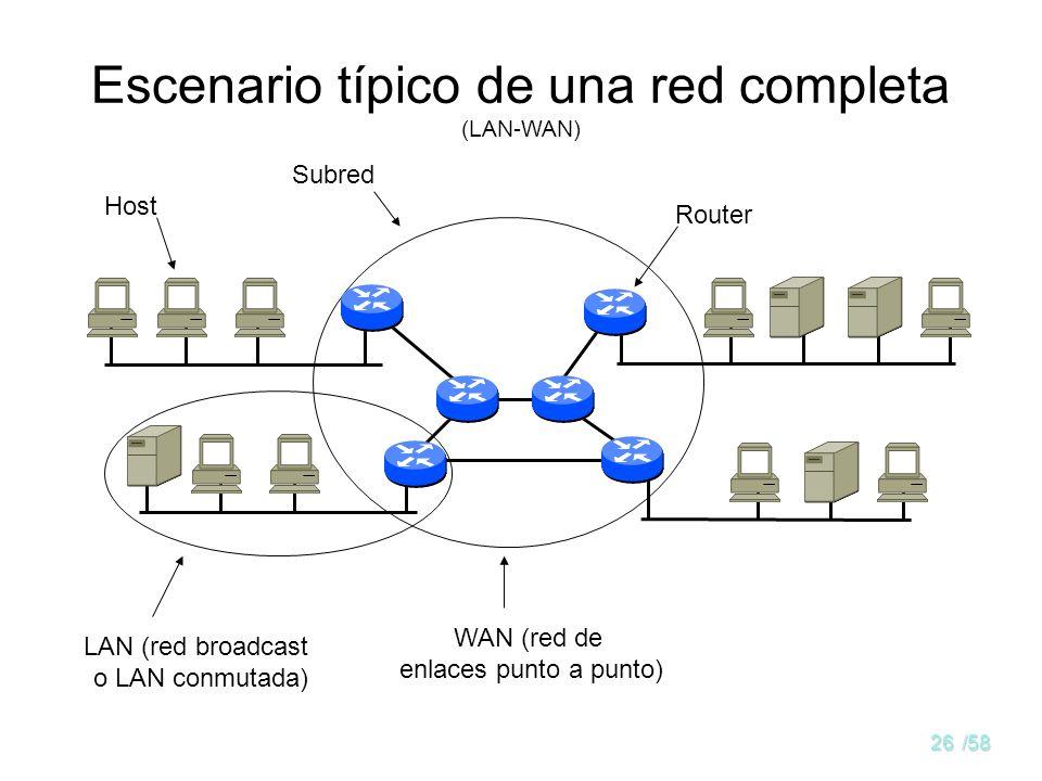 Escenario típico de una red completa (LAN-WAN)