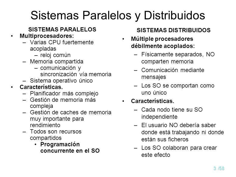 Sistemas Paralelos y Distribuidos