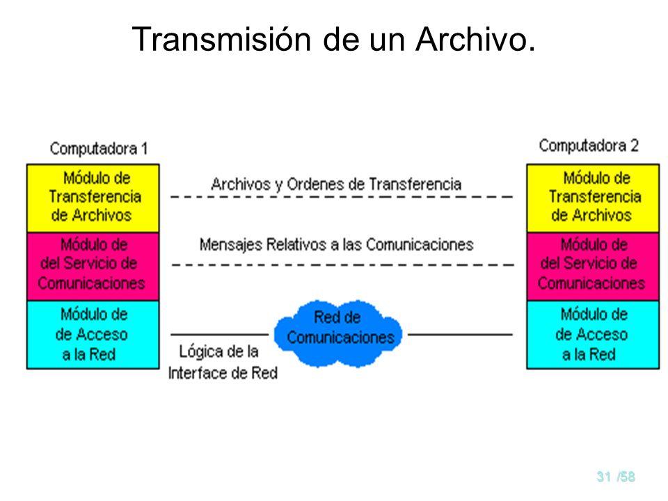 Transmisión de un Archivo.