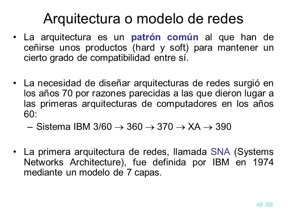 Arquitectura o modelo de redes