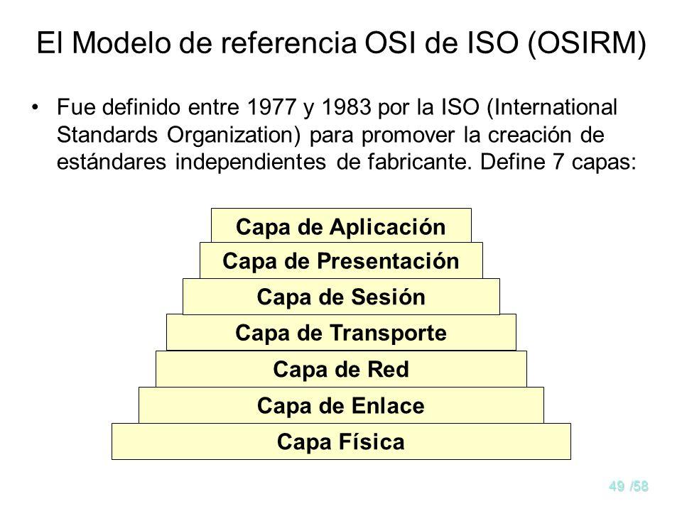 El Modelo de referencia OSI de ISO (OSIRM)