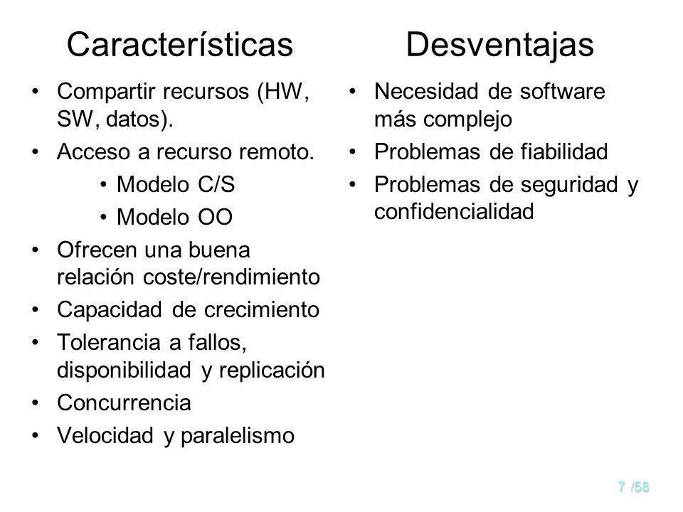 Características Desventajas Compartir recursos (HW, SW, datos).