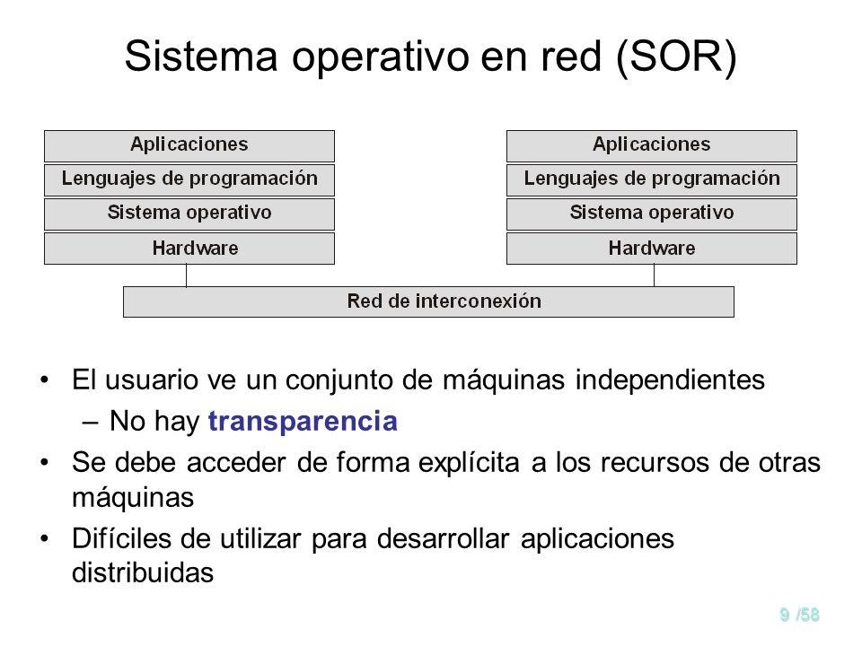 Sistema operativo en red (SOR)