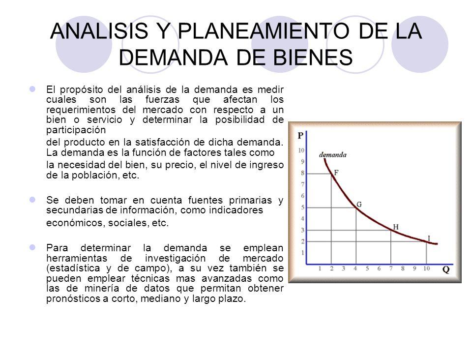 ANALISIS Y PLANEAMIENTO DE LA DEMANDA DE BIENES