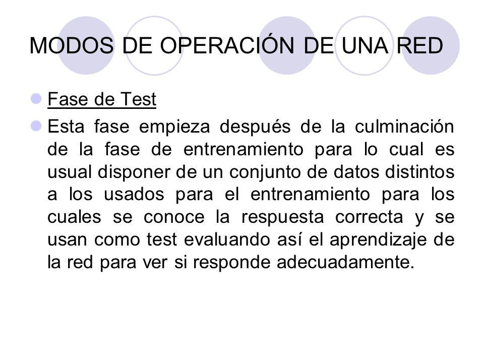 MODOS DE OPERACIÓN DE UNA RED