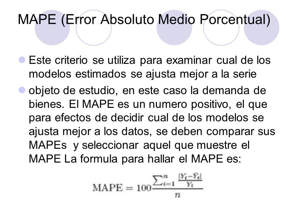 MAPE (Error Absoluto Medio Porcentual)
