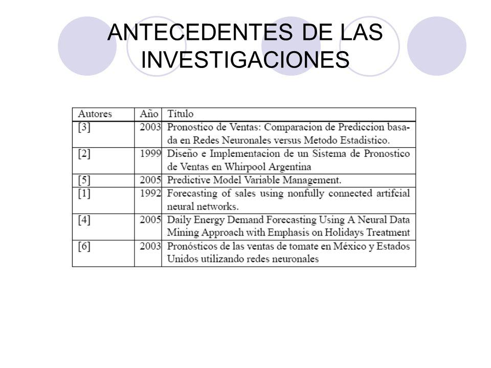 ANTECEDENTES DE LAS INVESTIGACIONES