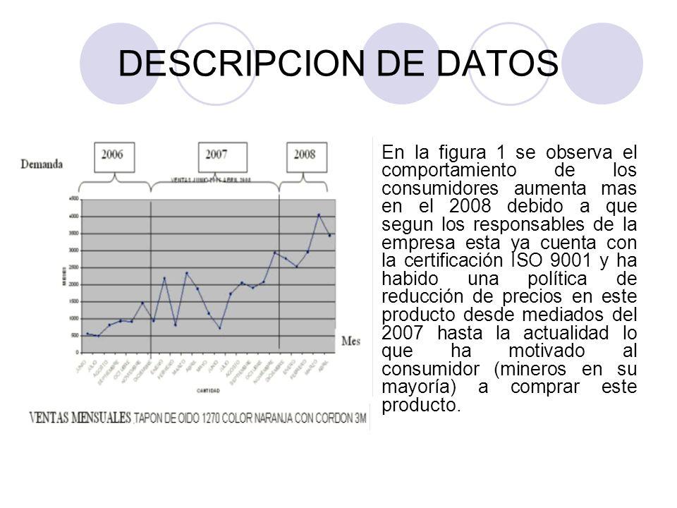 DESCRIPCION DE DATOS