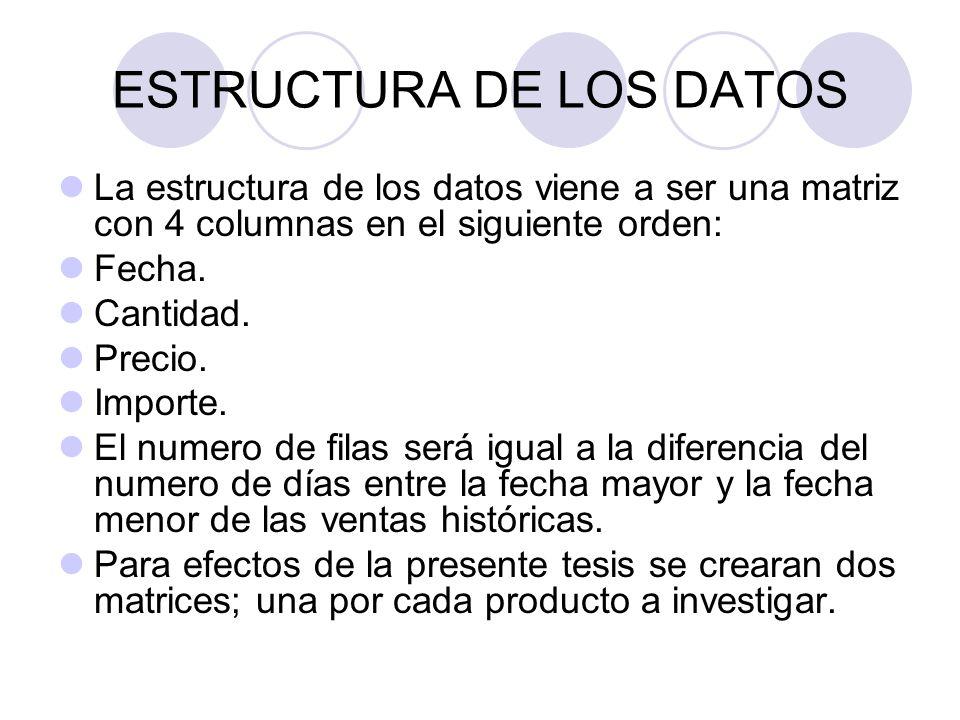 ESTRUCTURA DE LOS DATOS