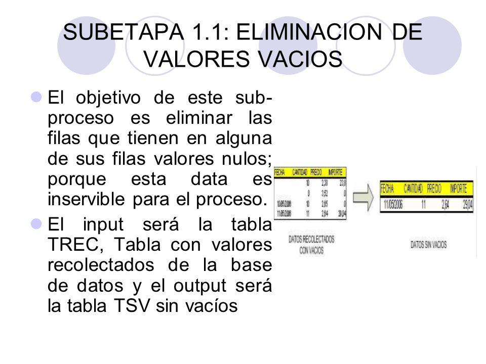 SUBETAPA 1.1: ELIMINACION DE VALORES VACIOS