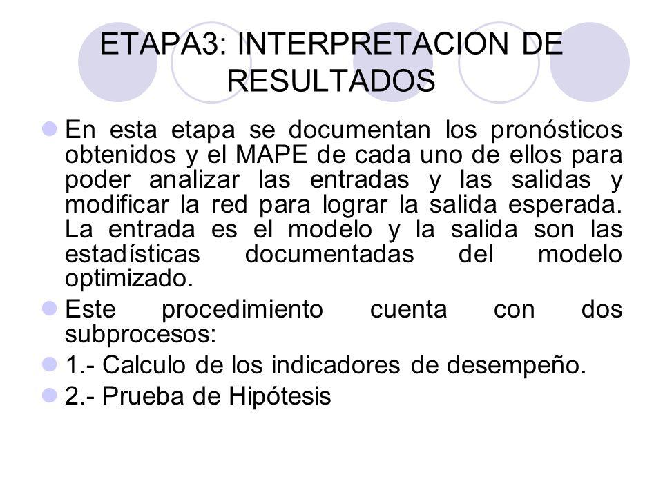 ETAPA3: INTERPRETACION DE RESULTADOS