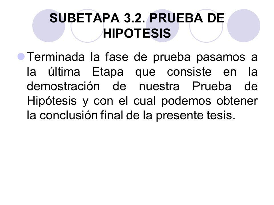 SUBETAPA 3.2. PRUEBA DE HIPOTESIS