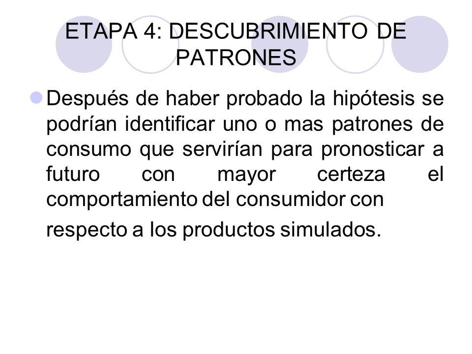 ETAPA 4: DESCUBRIMIENTO DE PATRONES