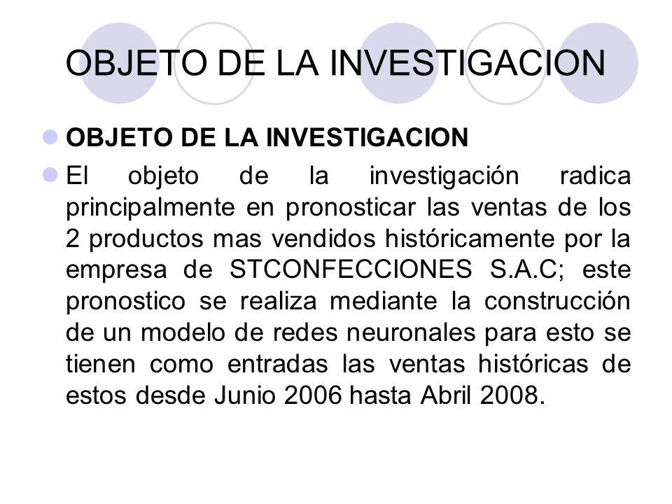 OBJETO DE LA INVESTIGACION