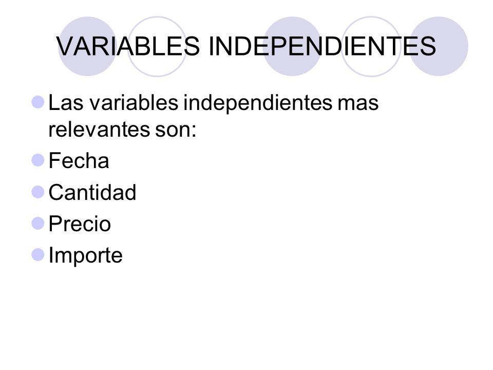 VARIABLES INDEPENDIENTES
