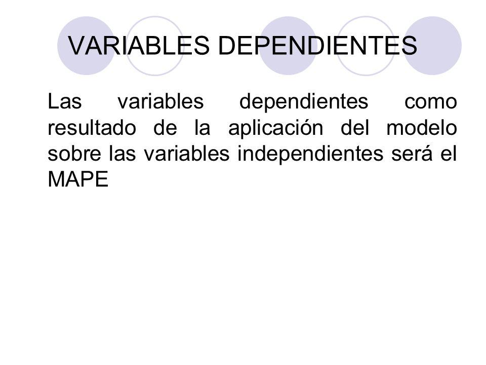 VARIABLES DEPENDIENTES