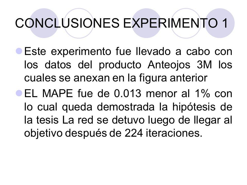 CONCLUSIONES EXPERIMENTO 1