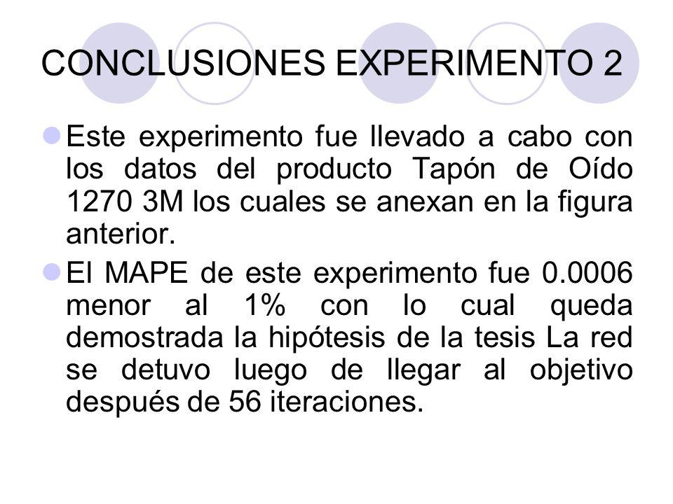 CONCLUSIONES EXPERIMENTO 2