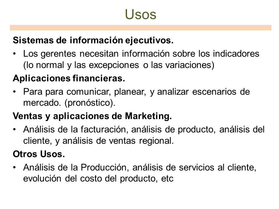 Usos Sistemas de información ejecutivos.