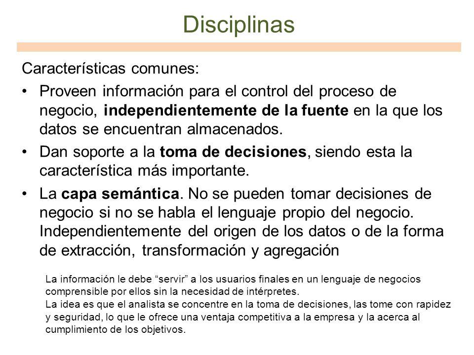 Disciplinas Características comunes: