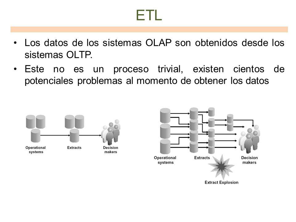 ETL Los datos de los sistemas OLAP son obtenidos desde los sistemas OLTP.
