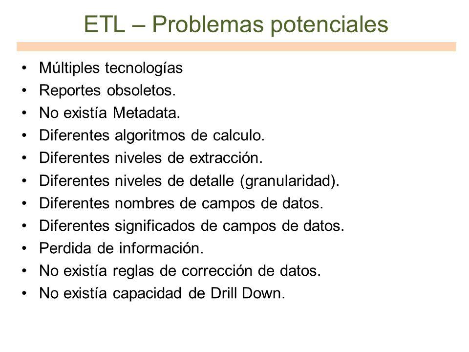 ETL – Problemas potenciales