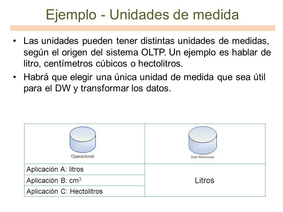 Ejemplo - Unidades de medida