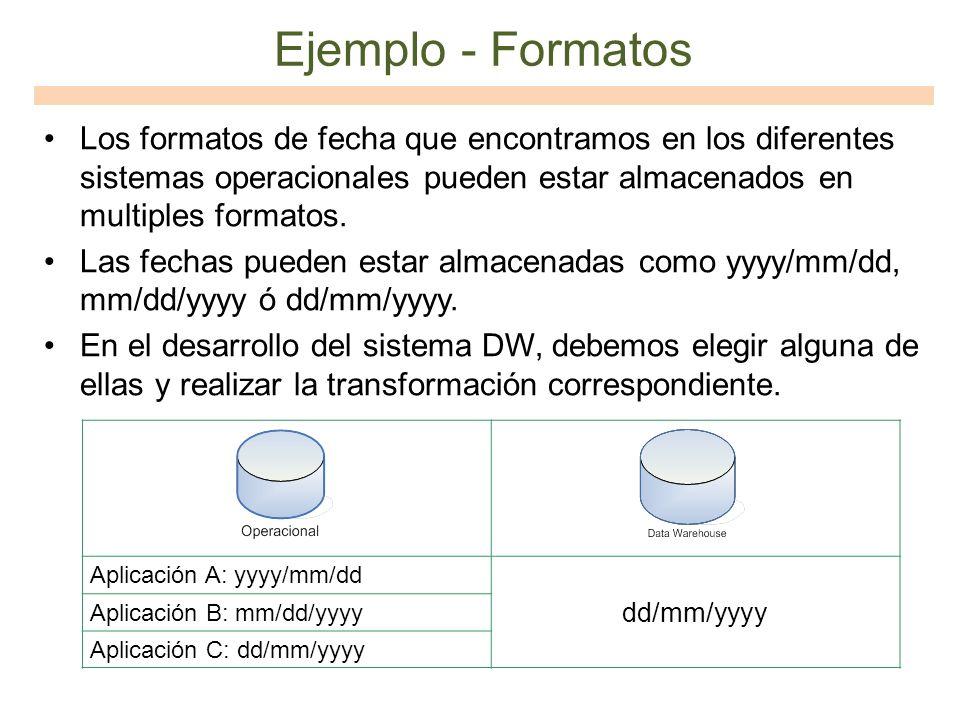 Ejemplo - Formatos Los formatos de fecha que encontramos en los diferentes sistemas operacionales pueden estar almacenados en multiples formatos.