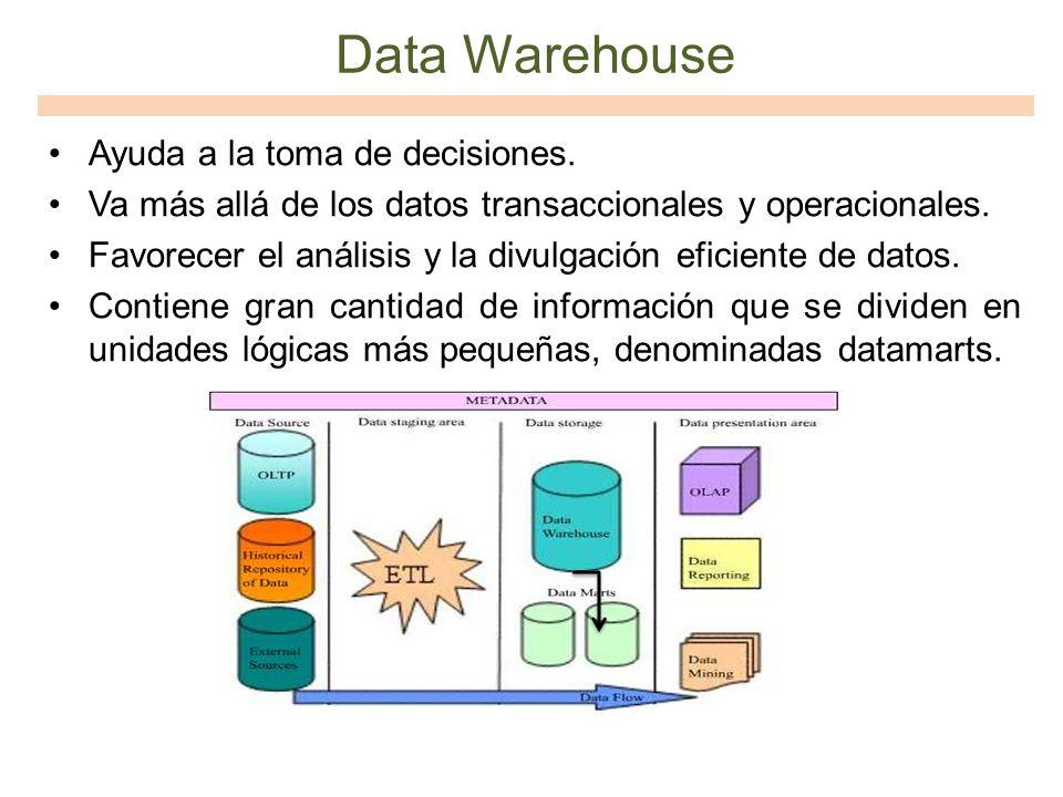 Data Warehouse Ayuda a la toma de decisiones.