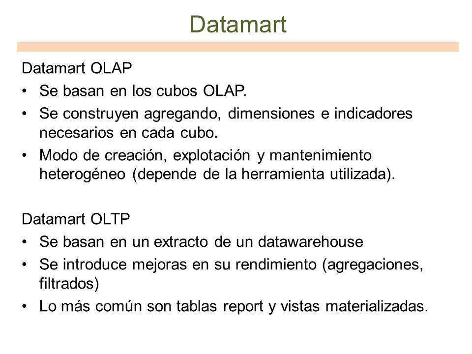 Datamart Datamart OLAP Se basan en los cubos OLAP.