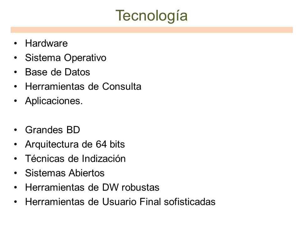 Tecnología Hardware Sistema Operativo Base de Datos