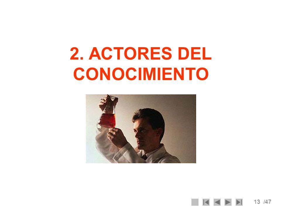 2. ACTORES DEL CONOCIMIENTO