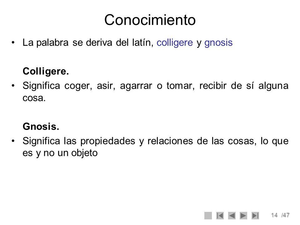 Conocimiento La palabra se deriva del latín, colligere y gnosis