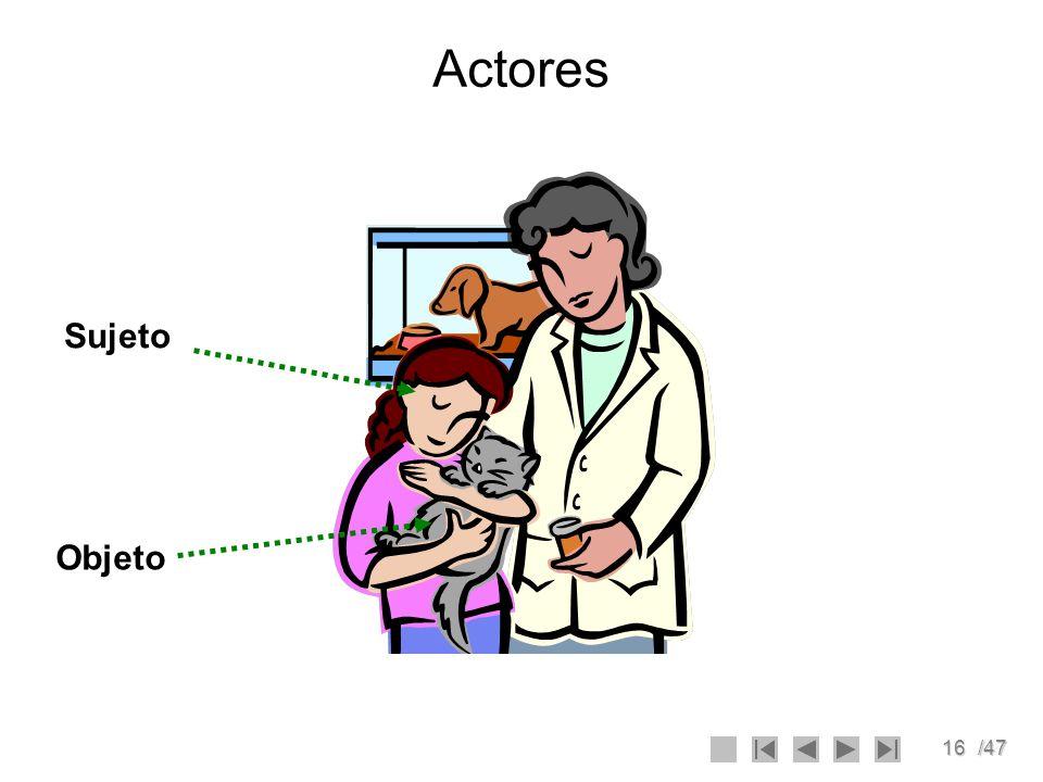 Actores Sujeto Objeto
