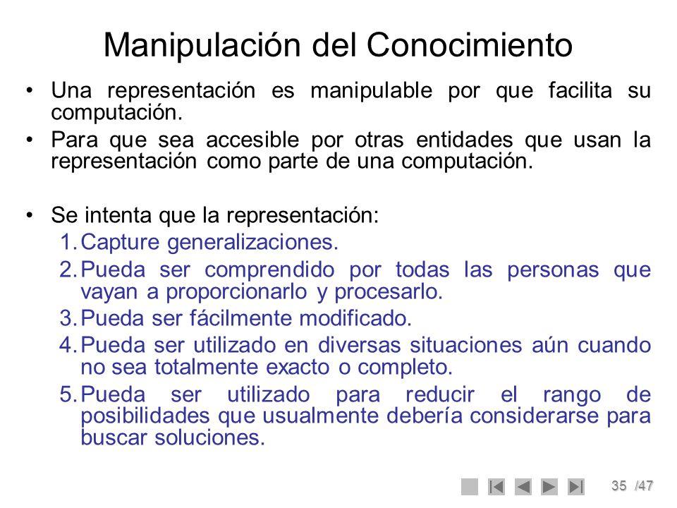 Manipulación del Conocimiento