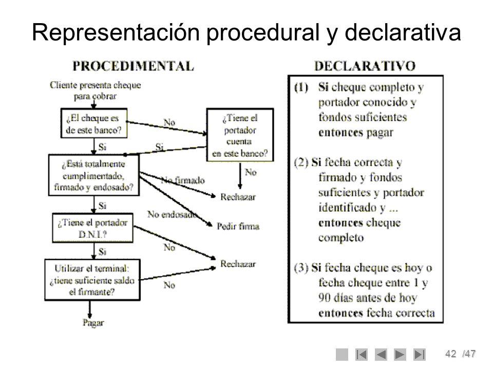 Representación procedural y declarativa