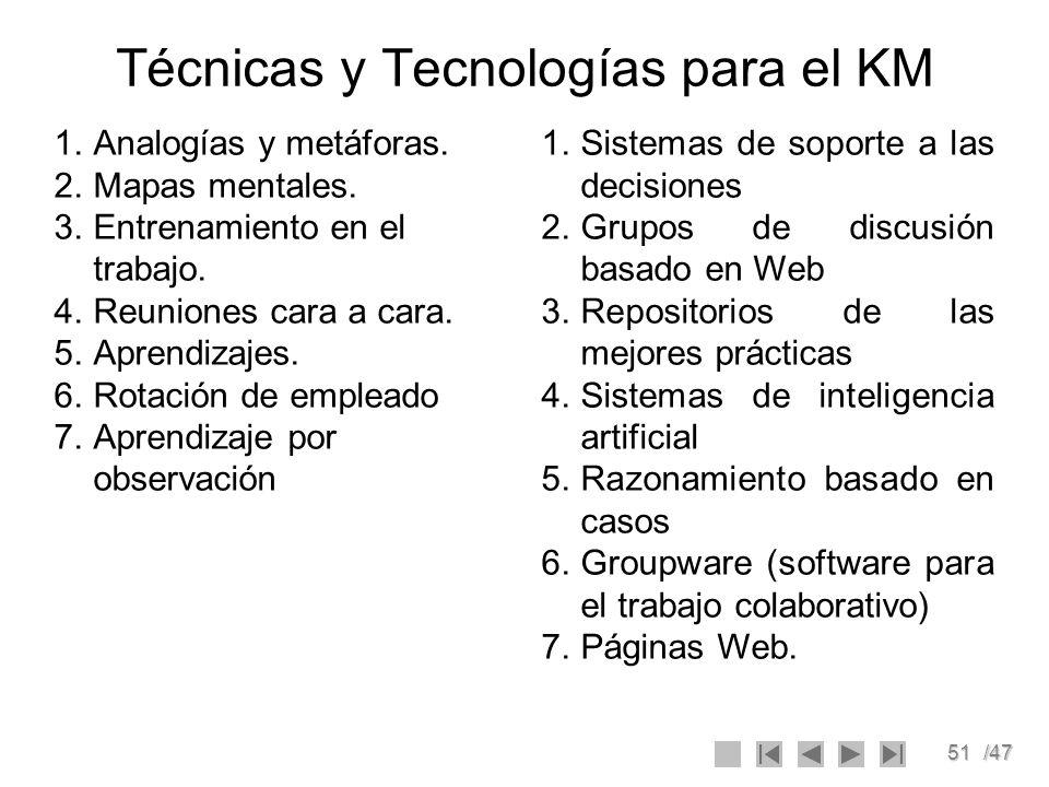 Técnicas y Tecnologías para el KM