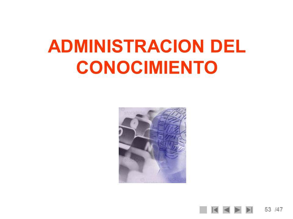 ADMINISTRACION DEL CONOCIMIENTO