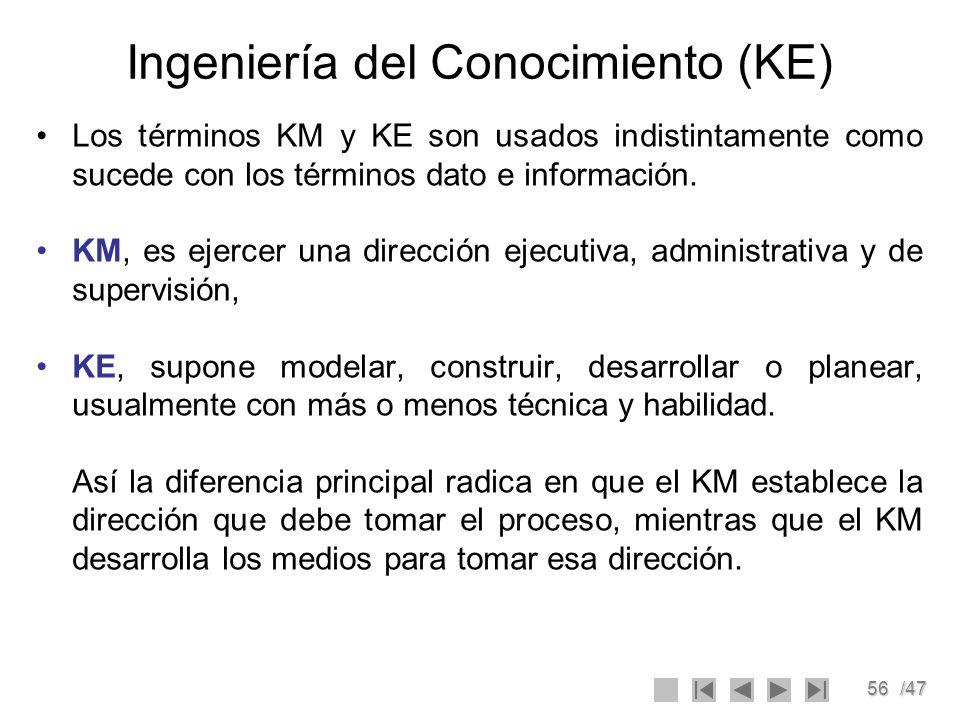 Ingeniería del Conocimiento (KE)