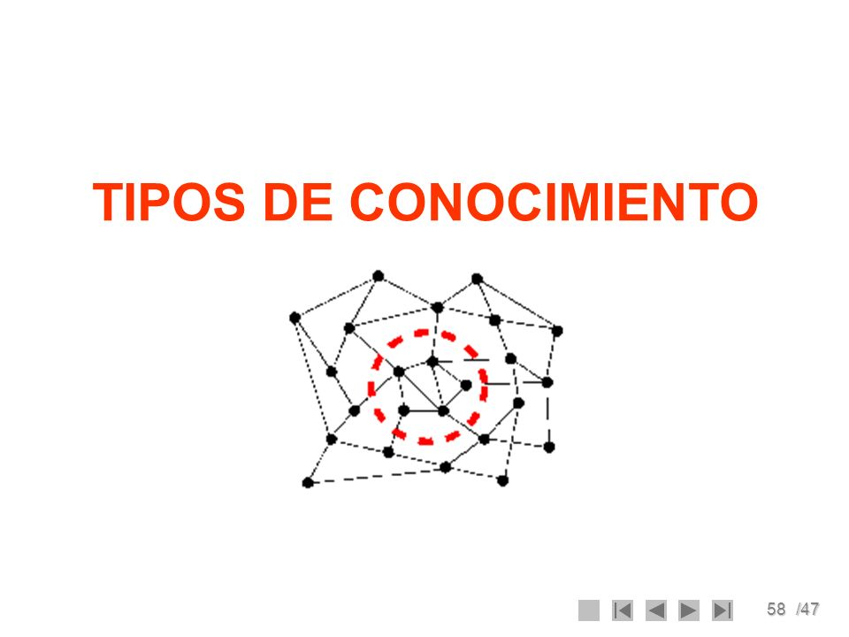 TIPOS DE CONOCIMIENTO