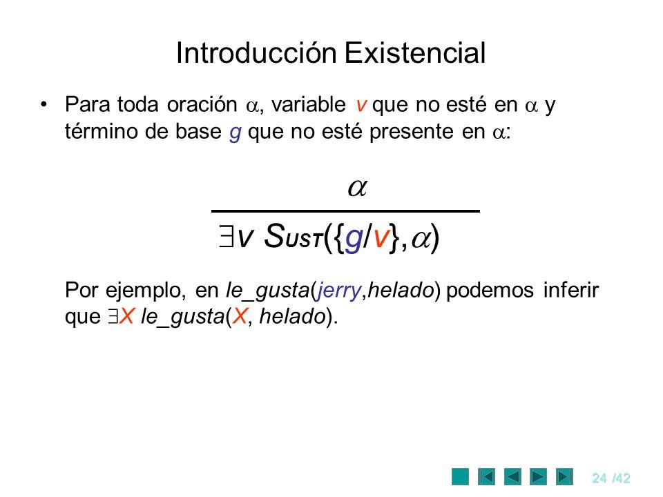 Introducción Existencial