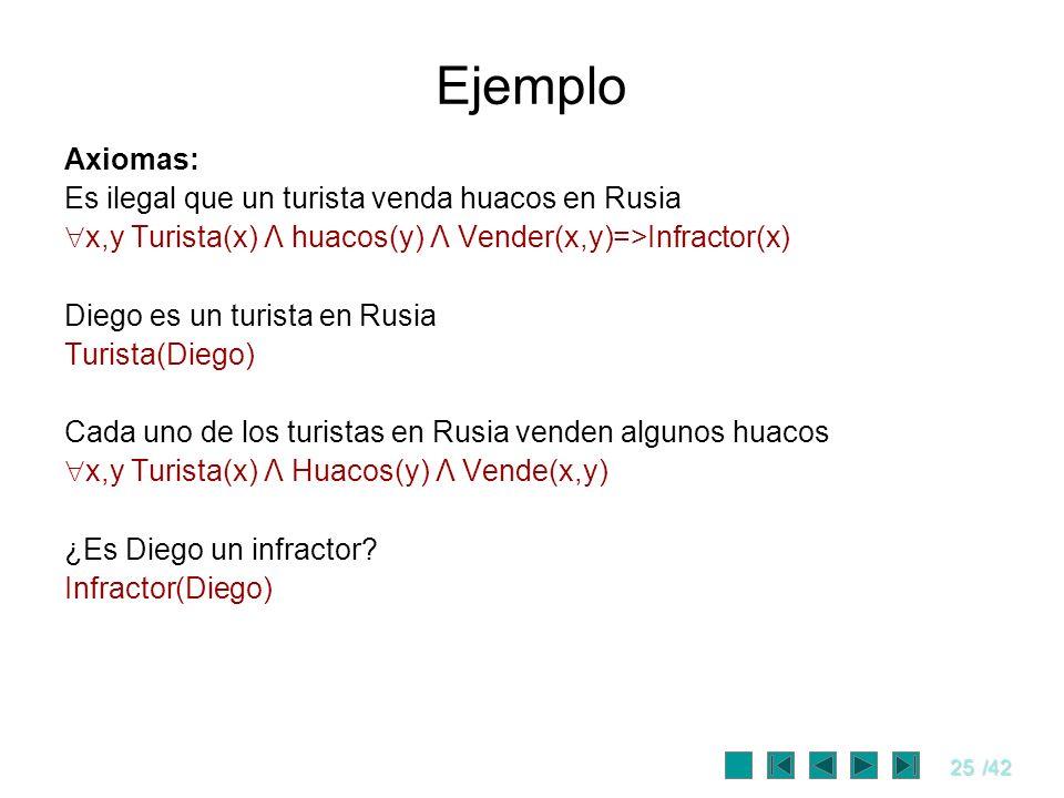 Ejemplo Axiomas: Es ilegal que un turista venda huacos en Rusia